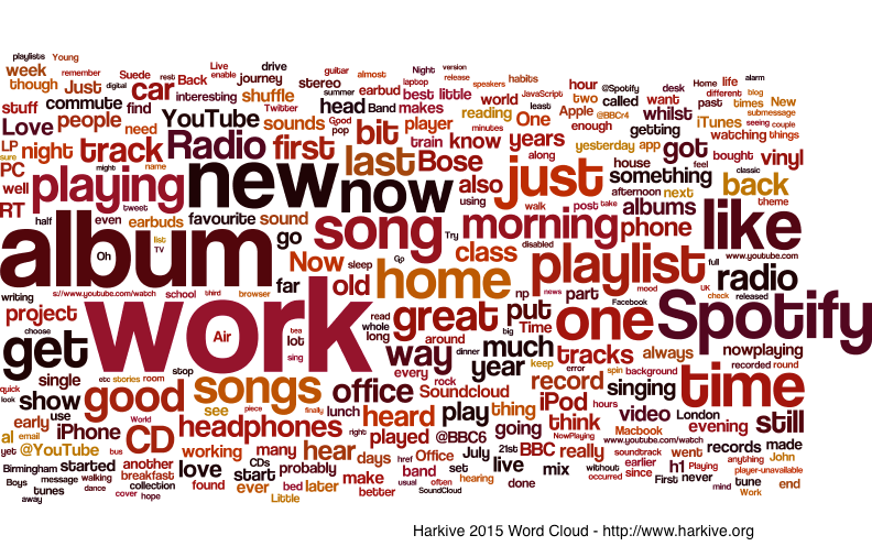 harkive wordle 6
